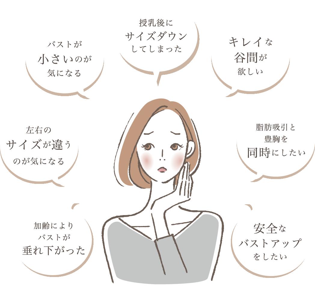 豊胸・乳房形成 | 横浜市鶴見の形成・美容外科 エムズクリニック